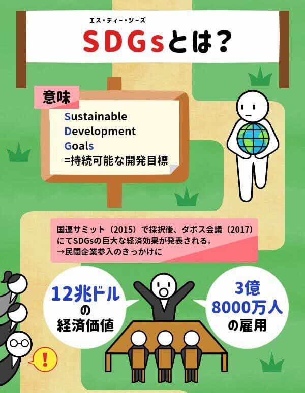 SDGsとは わかりやすく図解 01