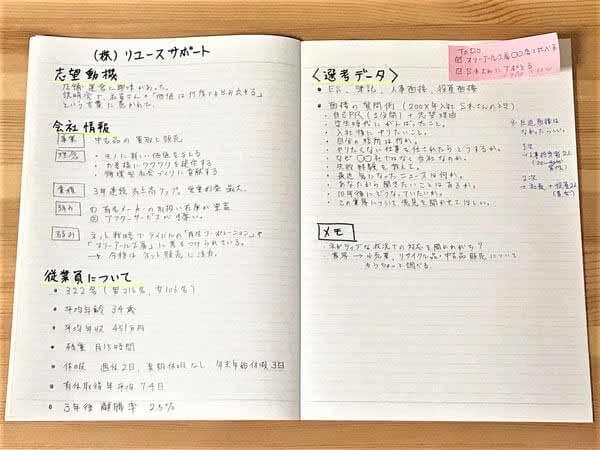 企業研究ノートの作り方と基本項目
