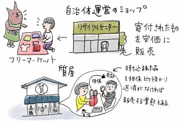 自治体運営のリユースショップ、フリーマーケット、質屋
