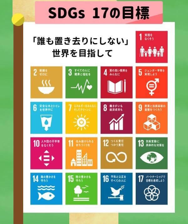 SDGsとは わかりやすく図解 02