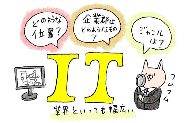 ひとくちに「IT業界」といっても仕事内容は様々です